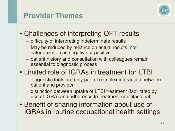 Provider Themes