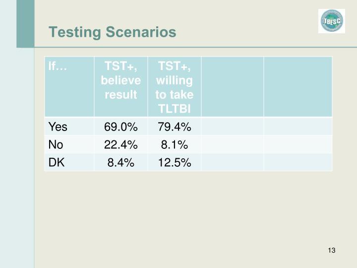 Testing Scenarios
