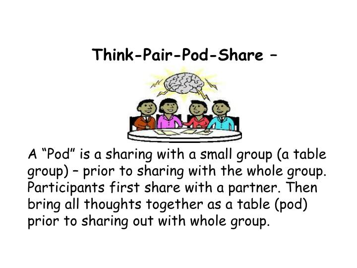 Think-Pair-Pod-Share –