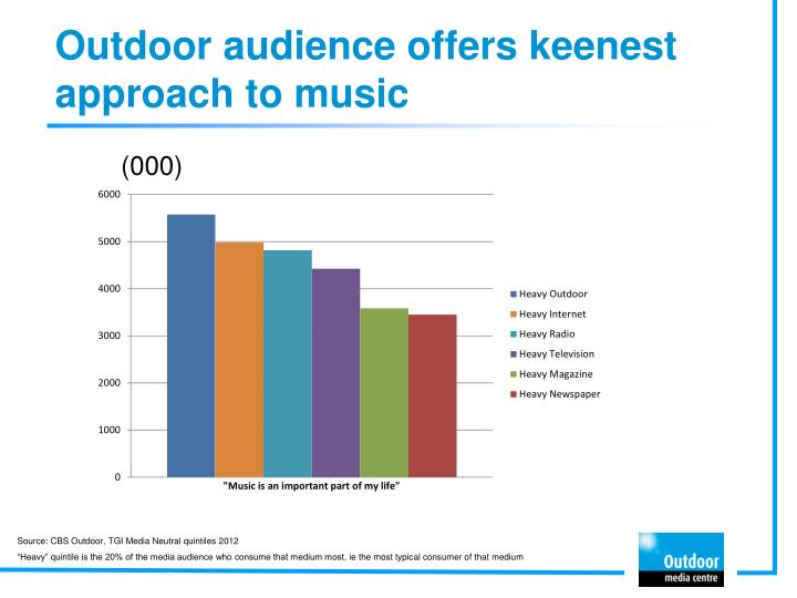 Outdoor audience offers