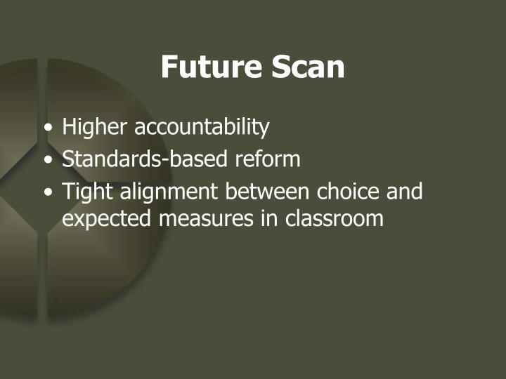 Future Scan
