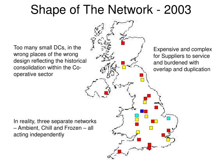 Shape of The Network - 2003