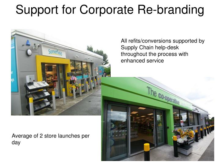 Support for Corporate Re-branding