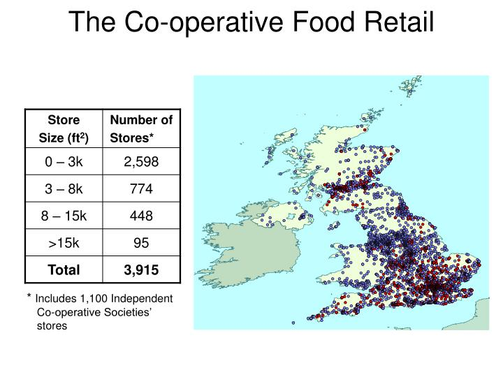 The co operative food retail