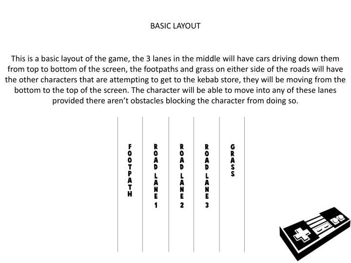 BASIC LAYOUT