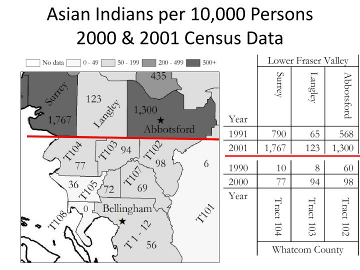 Asian Indians per 10,000 Persons