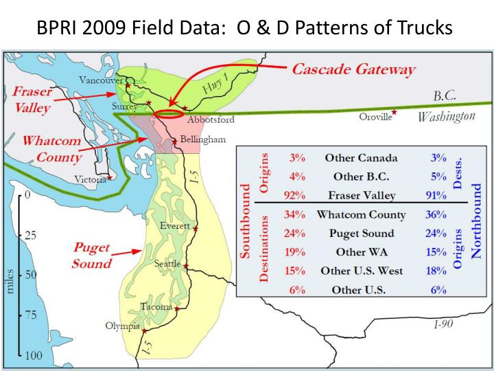 BPRI 2009 Field Data:  O & D Patterns of Trucks