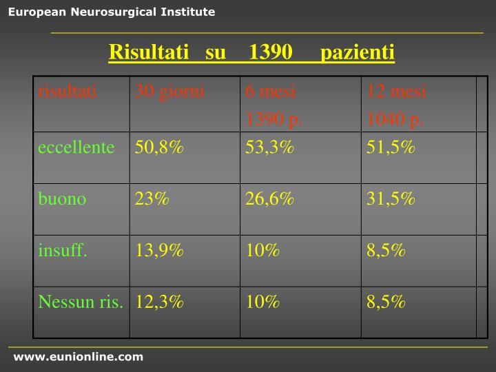 Risultati   su    1390     pazienti