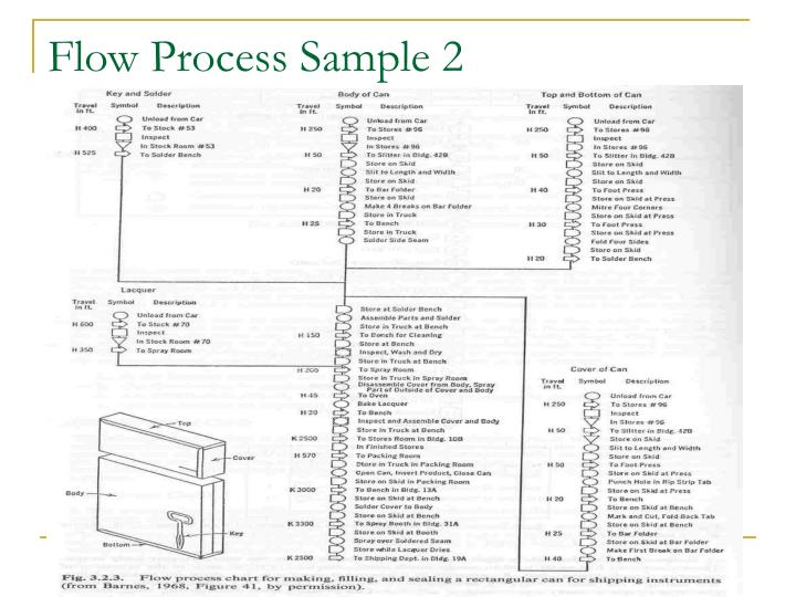 Flow Process Sample 2