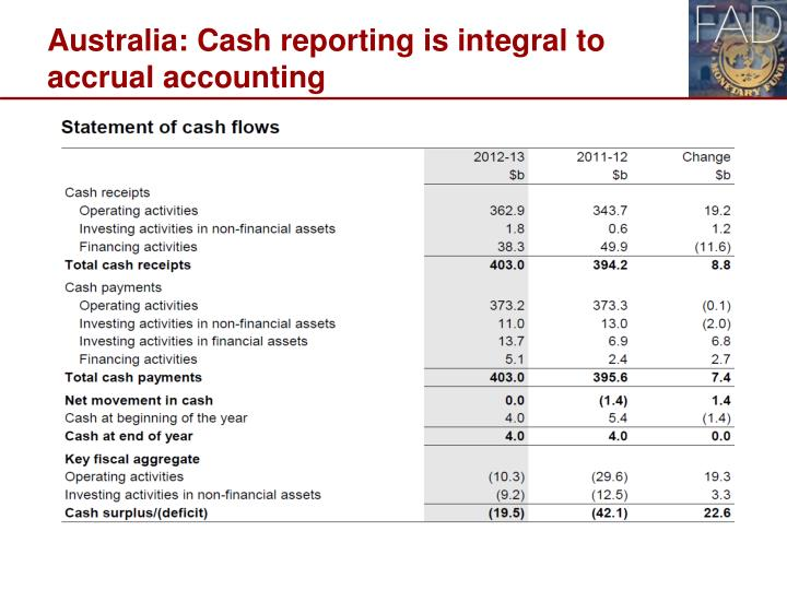 Australia: Cash reporting is integral to accrual accounting