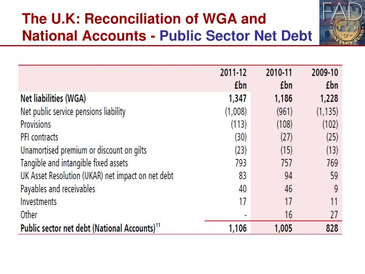The U.K: Reconciliation of WGA and National Accounts -