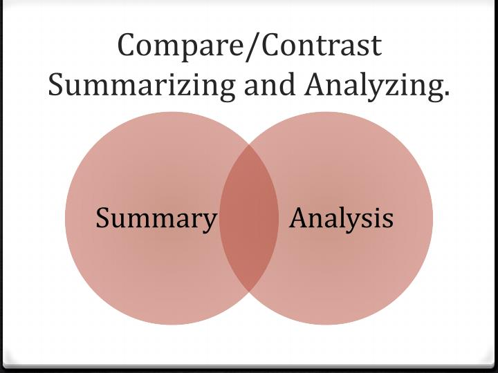 Compare/Contrast Summarizing and Analyzing.