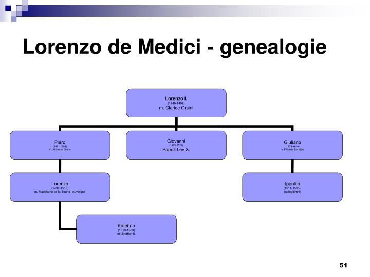 Lorenzo de Medici - genealogie