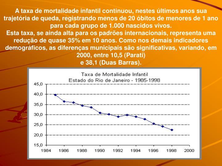A taxa de mortalidade infantil continuou, nestes ltimos anos sua trajetria de queda, registrando menos de 20 bitos de menores de 1 ano para cada grupo de 1.000 nascidos vivos.