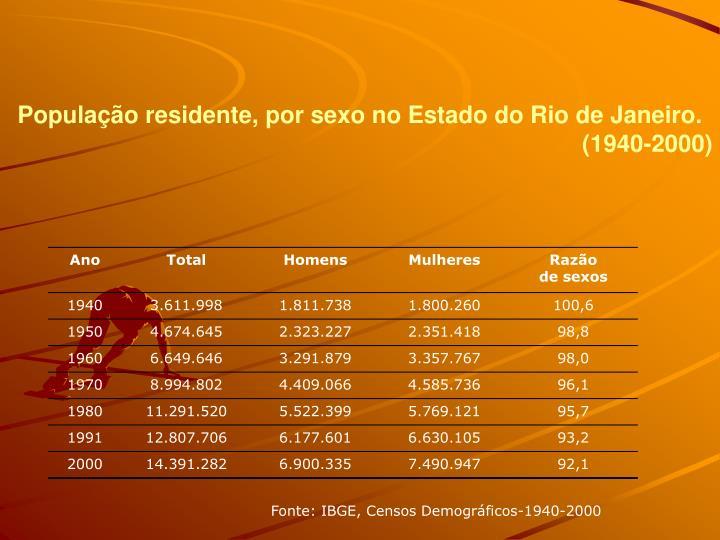 Populao residente, por sexo no Estado do Rio de Janeiro.