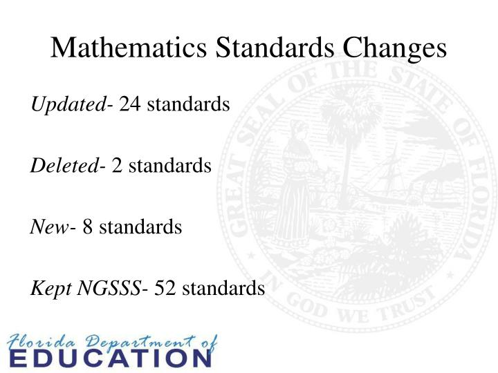 Mathematics Standards Changes
