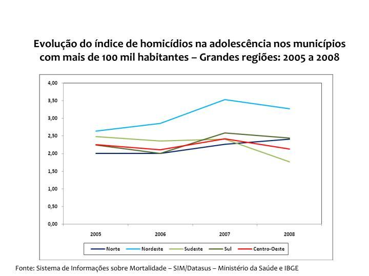 Evolução do índice de homicídios na adolescência nos municípios com mais de 100 mil habitantes – Grandes regiões: 2005 a 2008