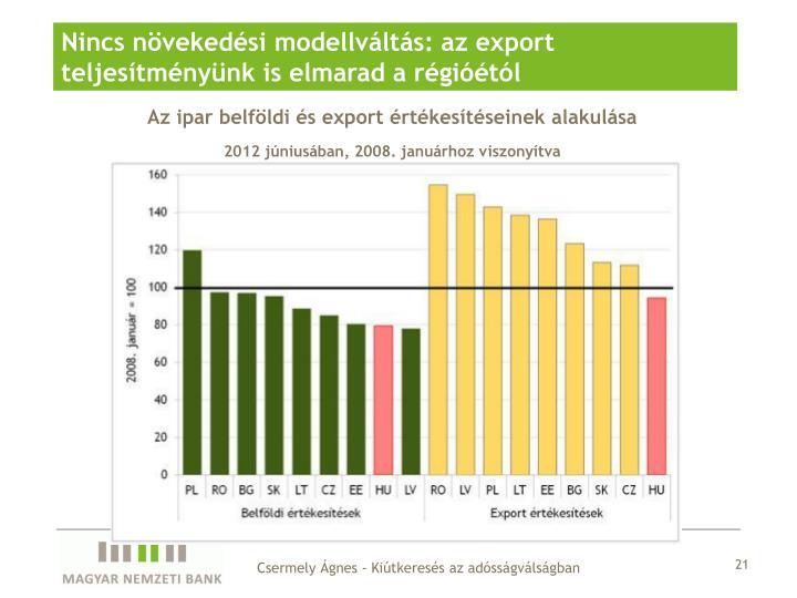 Nincs növekedési modellváltás: az export teljesítményünk is elmarad a régióétól
