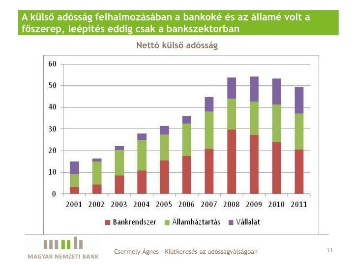A külső adósság felhalmozásában a bankoké és az államé volt a főszerep, leépítés eddig csak a bankszektorban