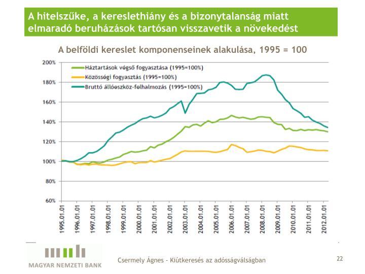 A hitelszűke, a kereslethiány és a bizonytalanság miatt elmaradó beruházások tartósan visszavetik a növekedést