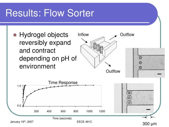 Results: Flow Sorter
