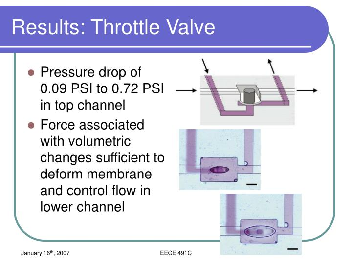 Results: Throttle Valve