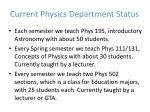 current physics department status5