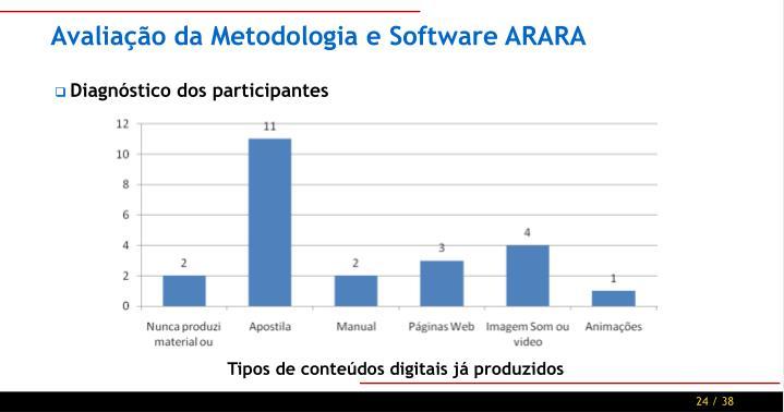 Avaliação da Metodologia e Software ARARA