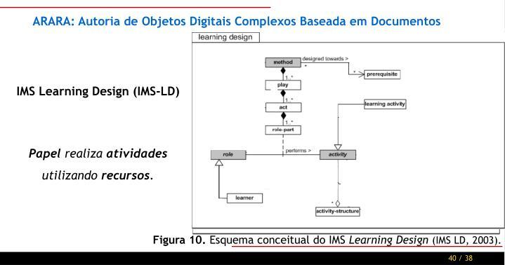 ARARA: Autoria de Objetos Digitais Complexos Baseada em Documentos
