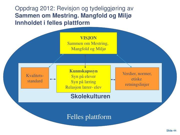 Oppdrag 2012: Revisjon og tydeliggjøring av