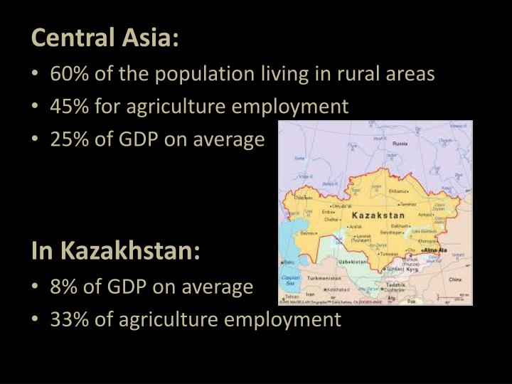 Central Asia: