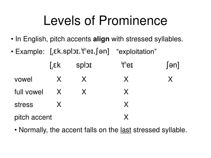 Levels of Prominence