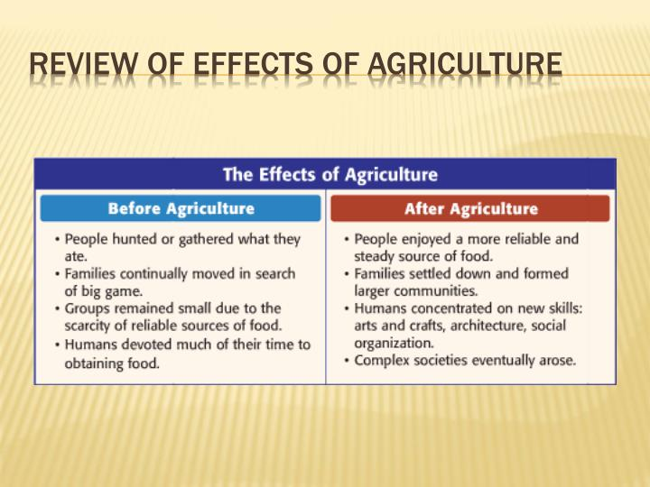 Review of effects of agriculture