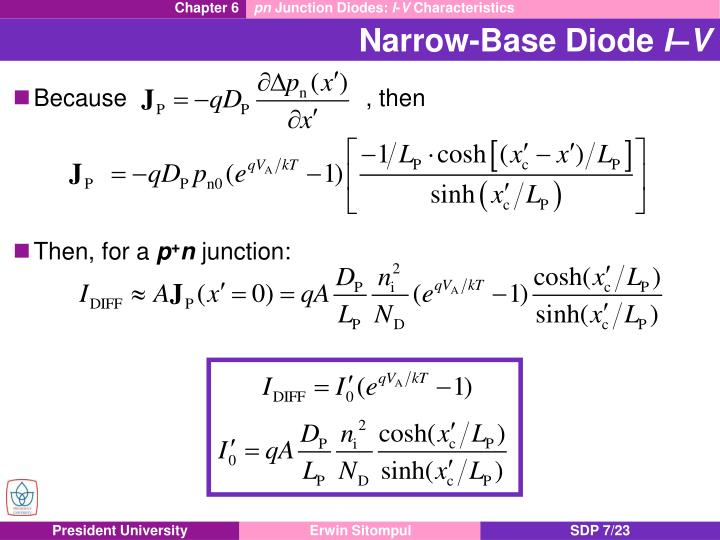Narrow-Base Diode