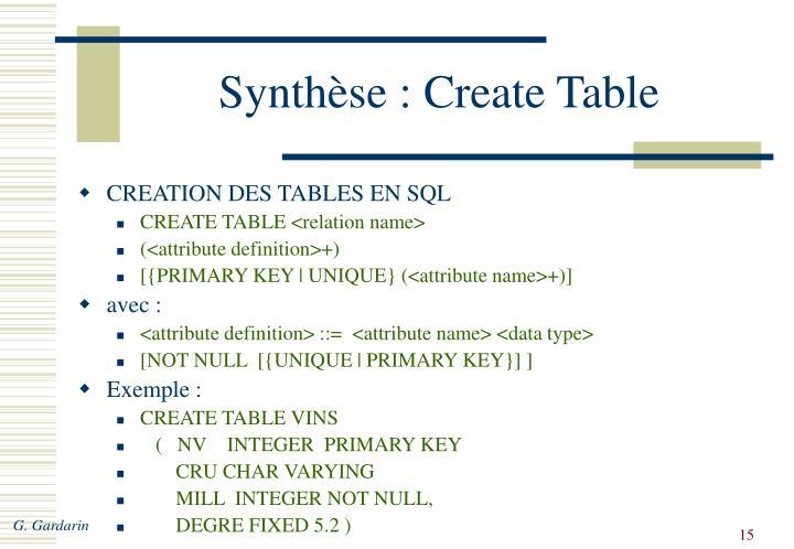 Synthèse : Create Table