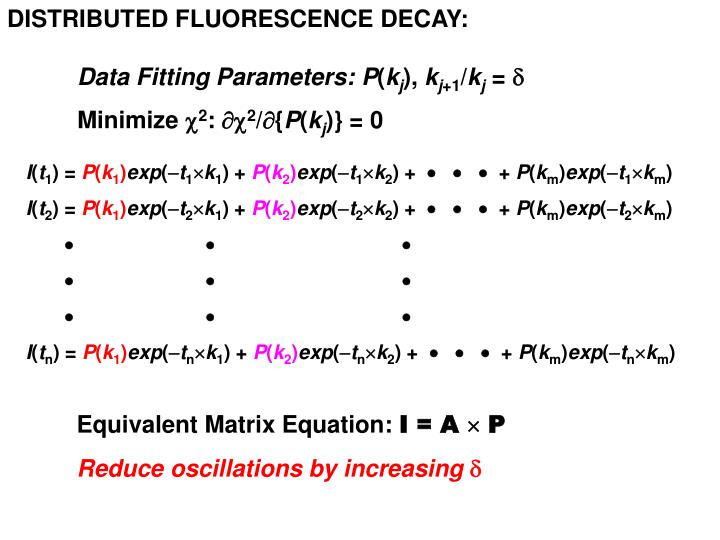 DISTRIBUTED FLUORESCENCE DECAY: