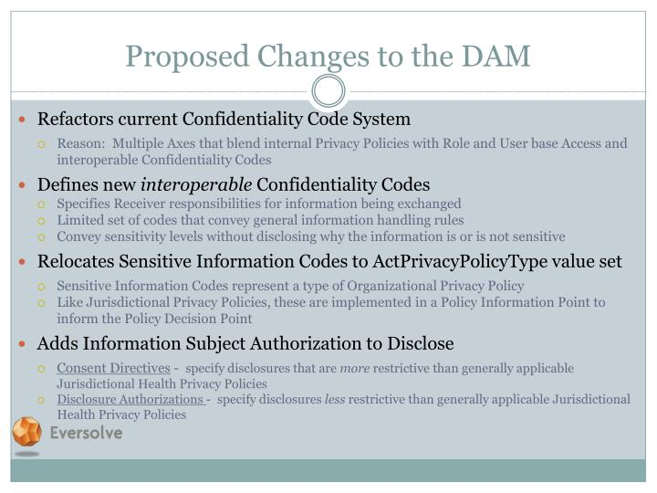 Proposed Changes to the DAM