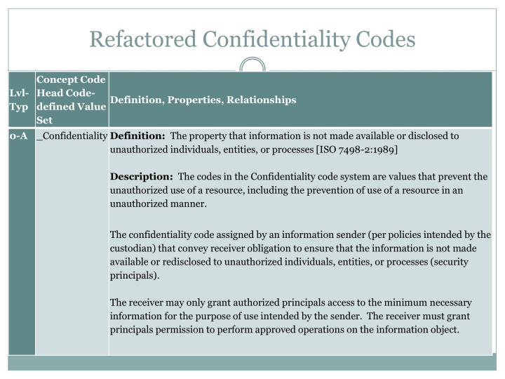 Refactored Confidentiality Codes