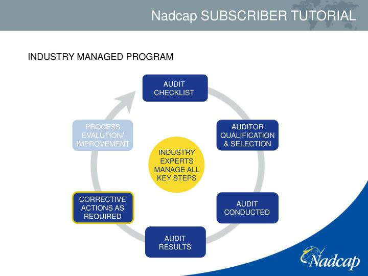 INDUSTRY MANAGED PROGRAM