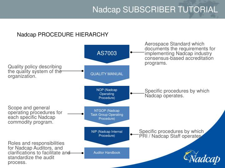 Nadcap PROCEDURE HIERARCHY