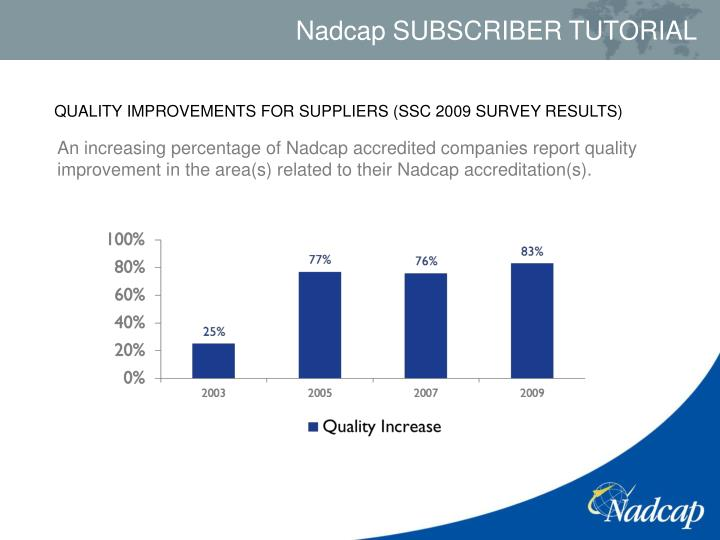 QUALITY IMPROVEMENTS FOR SUPPLIERS (SSC 2009 SURVEY RESULTS)