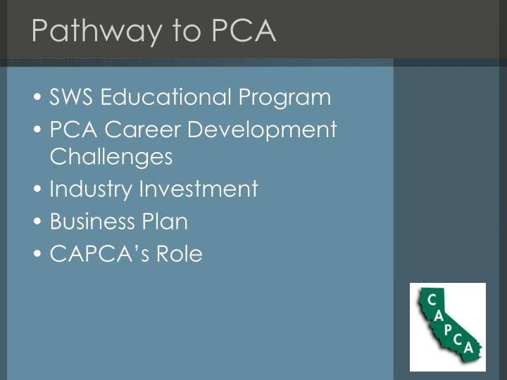 Pathway to PCA