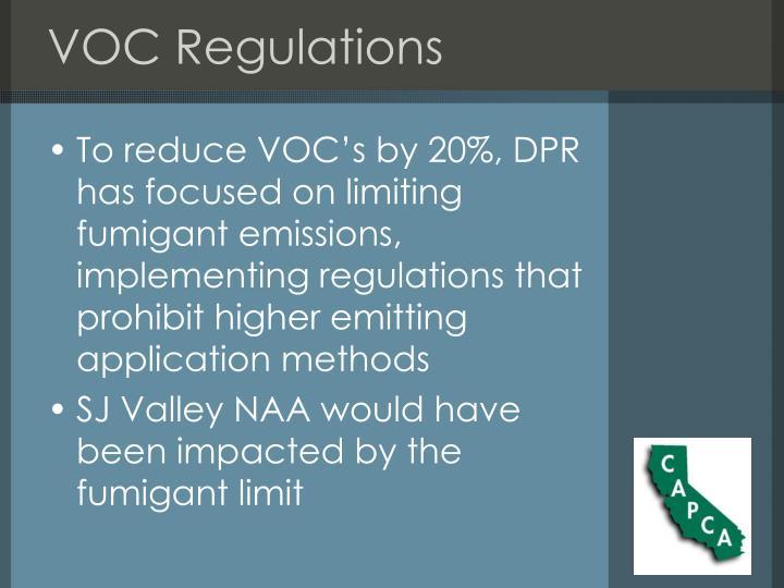 VOC Regulations
