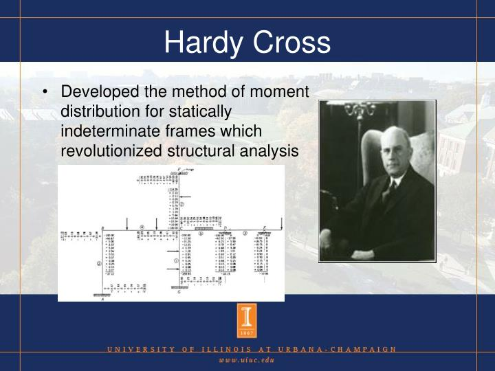 Hardy Cross