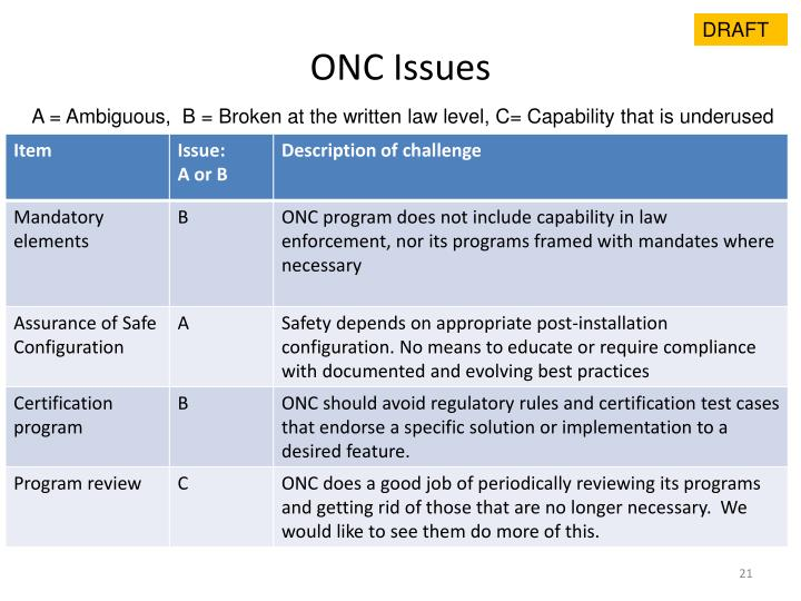 ONC Issues