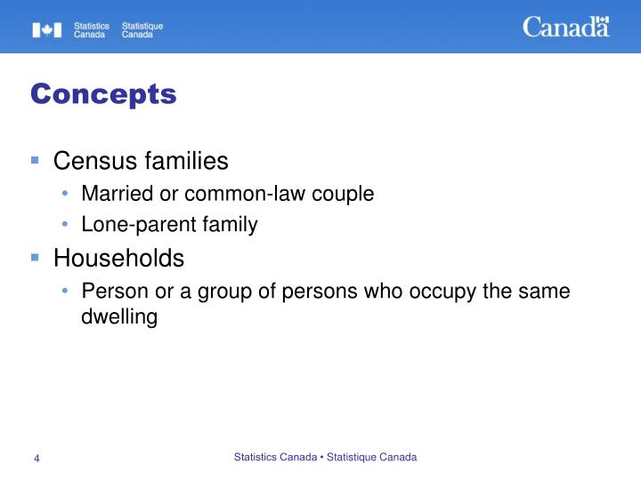 Census families