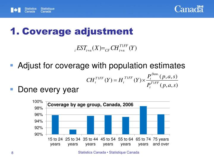 Adjust for coverage with population estimates