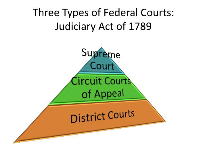 Three Types of Federal Courts: