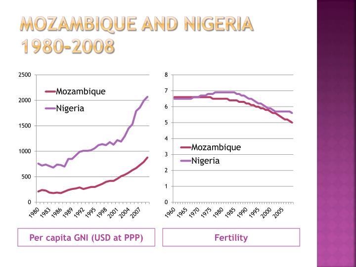 Mozambique and nigeria