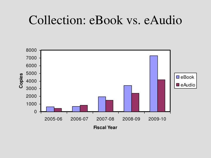 Collection: eBook vs. eAudio